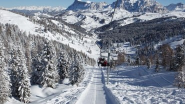 Everybody skiing in Passo Campolongo - Dolomiti SuperSki