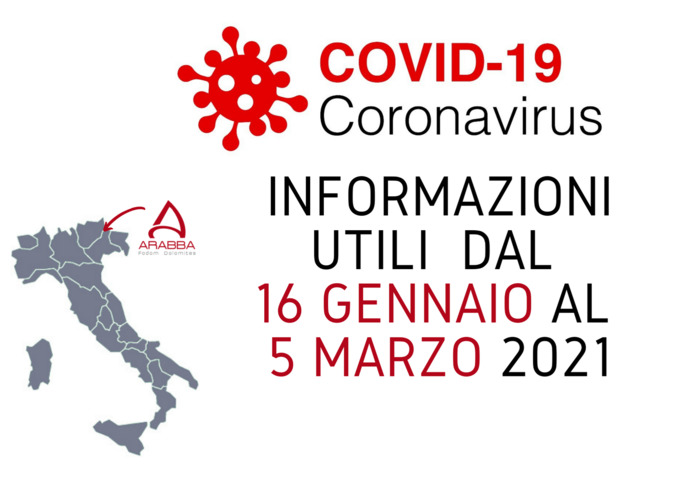 Coronavirus: situation in Italy updated from 01/16/2021 to 05/03/2021